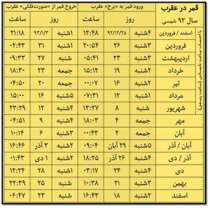 map-final-300x297 احاديث معصومين عليهم السلام متفرقه