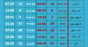 جدول-روزهای-قمر-در-عقرب-سال-99-روزهای-سعد-و-نحس-در-تقویم-99-310x165 قمر در عقرب